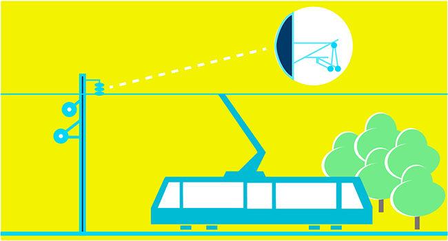 Transport et mobilité
